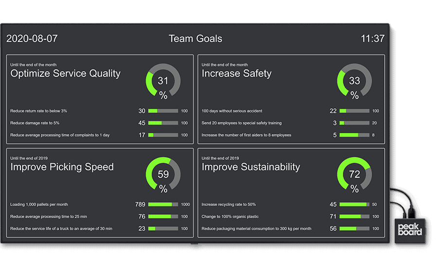 peakboard-home-screen-slider-okr-team-goals_EN